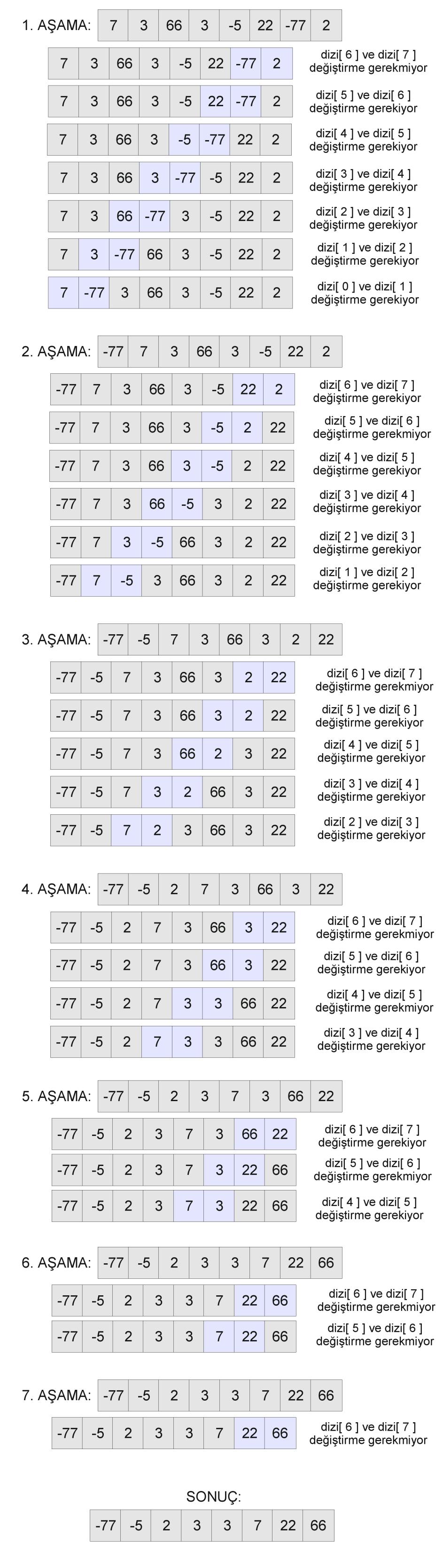 Acemi Gladyatör (2019-2020-2020) 89