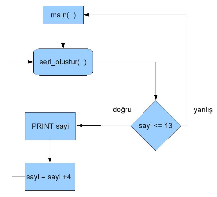 Algorithm Implementation/Sorting/Quicksort